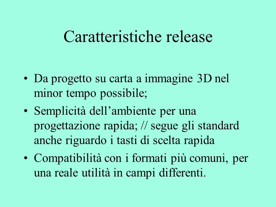 Caratteristiche release Da progetto su carta a immagine 3D nel minor tempo possibile; Semplicità dell'ambiente per una progettazione rapida; // segue gli standard anche riguardo i tasti di scelta rapida Compatibilità con i formati più comuni, per una reale utilità in campi differenti.