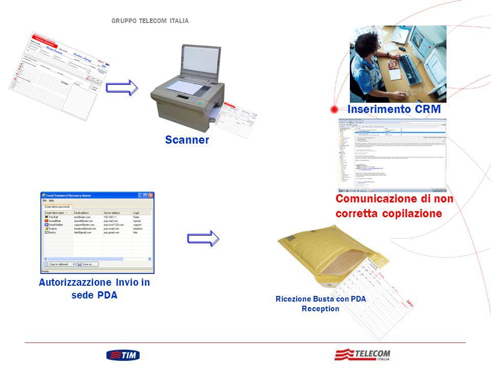 GRUPPO TELECOM ITALIA ScannerInserimento CRM Pagamento Autorizzazzione Invio in sede PDA Ricezione Busta con PDA Reception