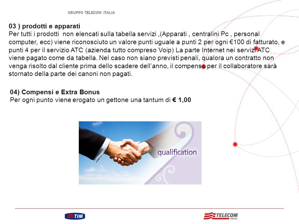 GRUPPO TELECOM ITALIA A fine produzione vengono conteggiati i punti totali dei servizi validati nel mese.