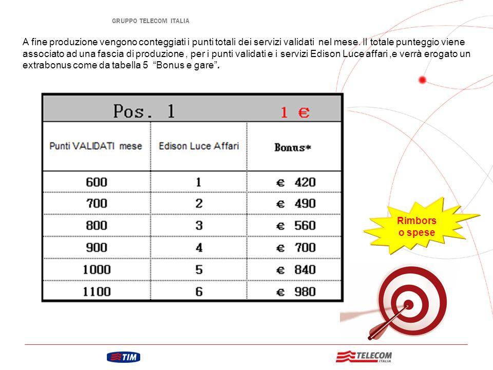 GRUPPO TELECOM ITALIA 08) Bonus e Malus Viene riconosciuto un Bonus e un Malus per l'attività svolta a titolo di rimborso spese al raggiungimento di un minimio di produzione mese.