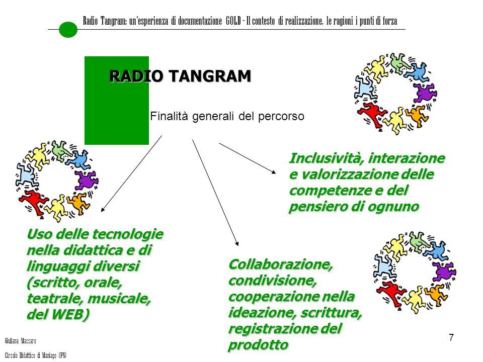 7 Finalità generali del percorso RADIO TANGRAM Inclusività, interazione e valorizzazione delle competenze e del pensiero di ognuno Radio Tangram: un'e
