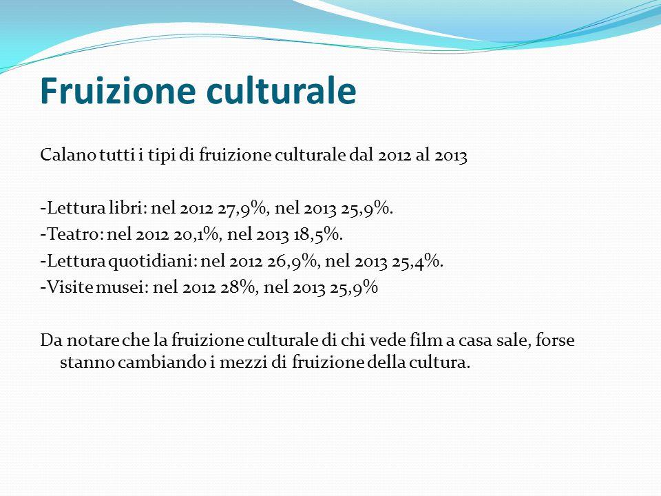 Fruizione culturale Calano tutti i tipi di fruizione culturale dal 2012 al 2013 -Lettura libri: nel 2012 27,9%, nel 2013 25,9%.