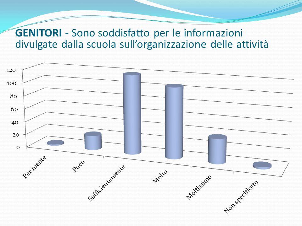 GENITORI - Sono soddisfatto per le informazioni divulgate dalla scuola sull'organizzazione delle attività