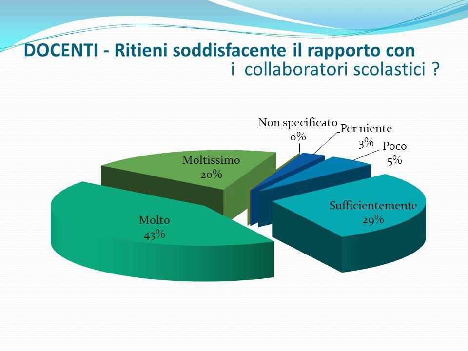 DOCENTI - Ritieni soddisfacente il rapporto con i collaboratori scolastici