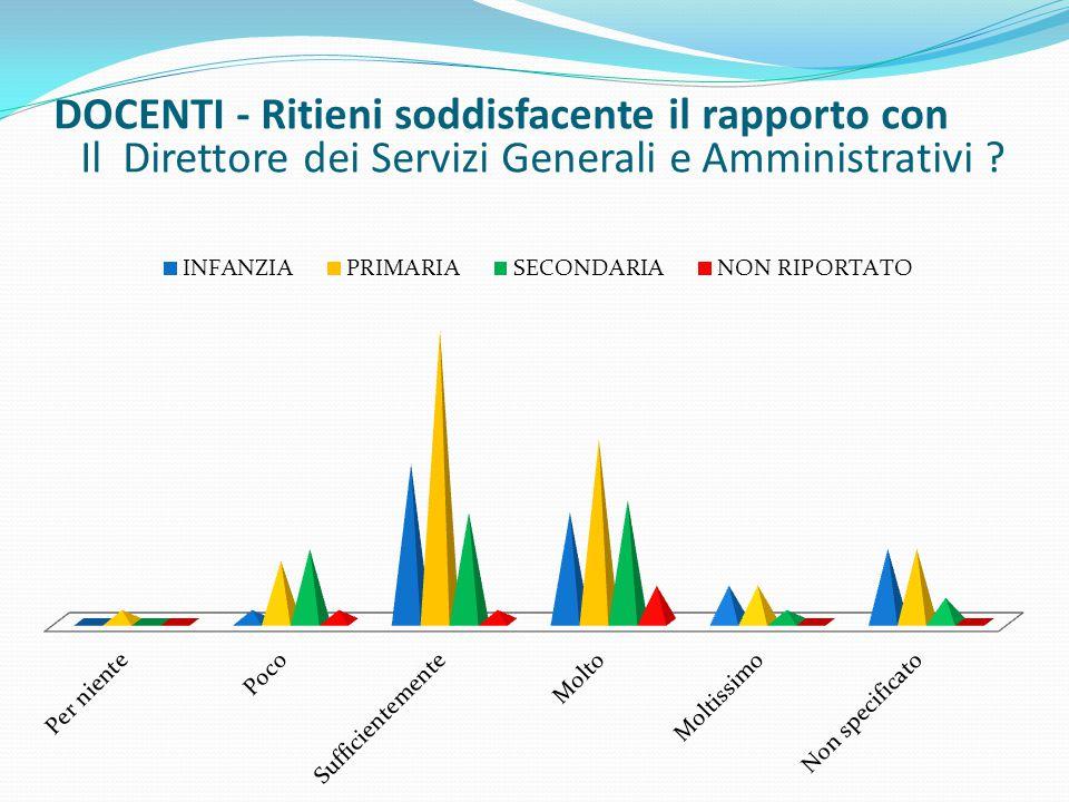 DOCENTI - Ritieni soddisfacente il rapporto con Il Direttore dei Servizi Generali e Amministrativi ?