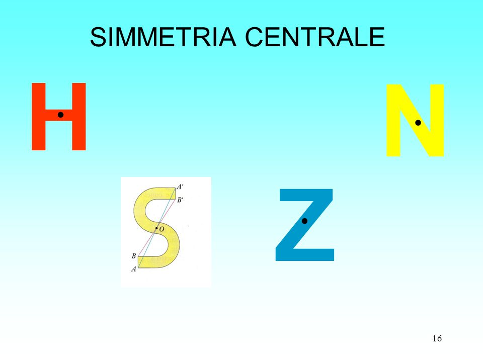 16 SIMMETRIA CENTRALE H N Z...