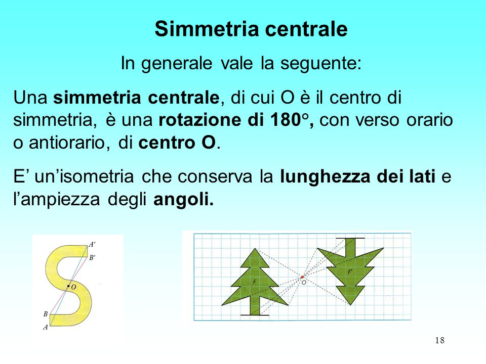 18 In generale vale la seguente: Una simmetria centrale, di cui O è il centro di simmetria, è una rotazione di 180°, con verso orario o antiorario, di