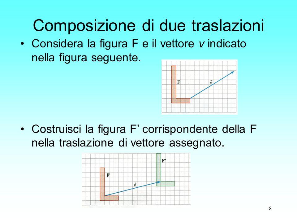 8 Composizione di due traslazioni Considera la figura F e il vettore v indicato nella figura seguente. Costruisci la figura F' corrispondente della F