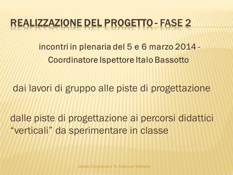 incontri in plenaria del 5 e 6 marzo 2014 - Coordinatore Ispettore Italo Bassotto dai lavori di gruppo alle piste di progettazione dalle piste di prog
