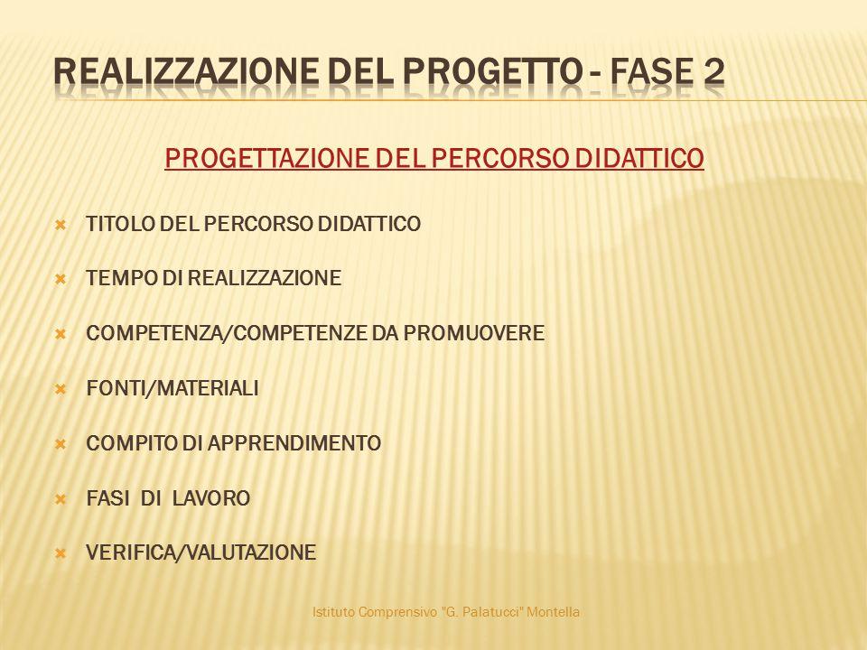 PROGETTAZIONE DEL PERCORSO DIDATTICO  TITOLO DEL PERCORSO DIDATTICO  TEMPO DI REALIZZAZIONE  COMPETENZA/COMPETENZE DA PROMUOVERE  FONTI/MATERIALI