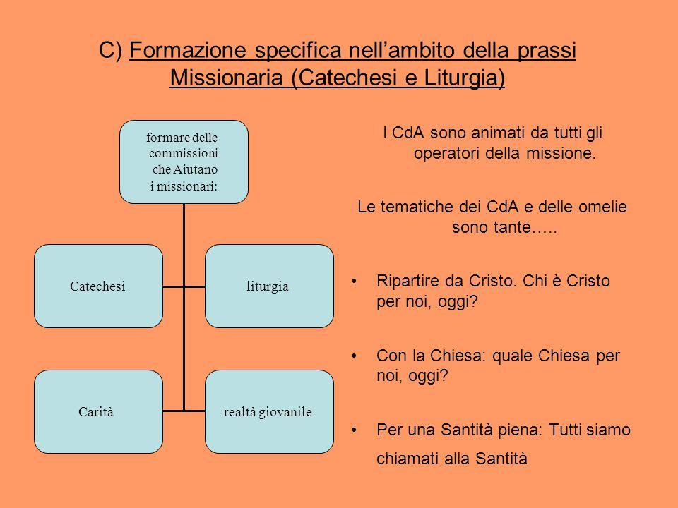 C) Formazione specifica nell'ambito della prassi Missionaria (Catechesi e Liturgia) I CdA sono animati da tutti gli operatori della missione.