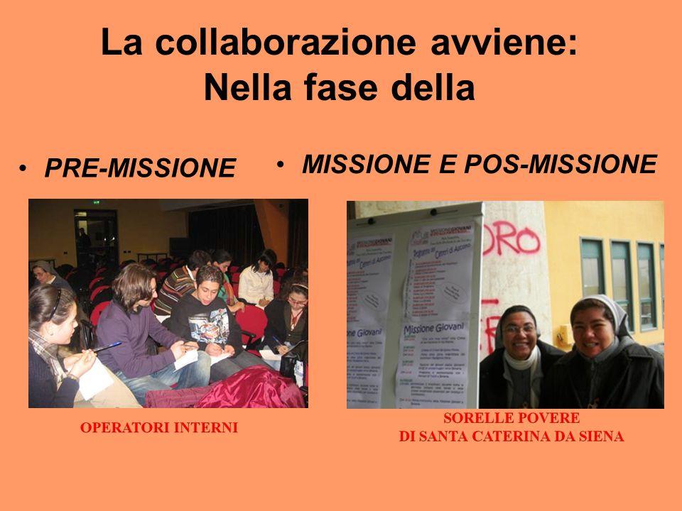 La collaborazione avviene: Nella fase della PRE-MISSIONE MISSIONE E POS-MISSIONE