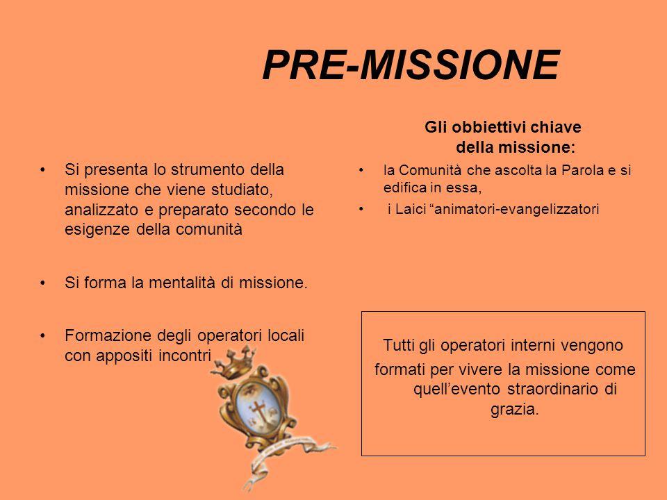 Si presenta lo strumento della missione che viene studiato, analizzato e preparato secondo le esigenze della comunità Si forma la mentalità di missione.