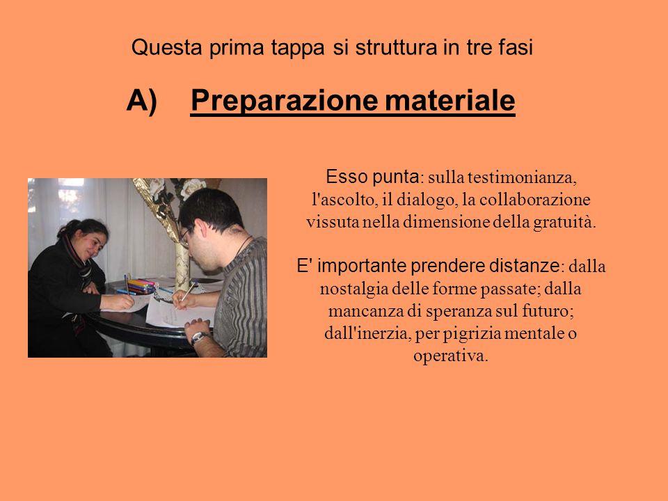 Questa prima tappa si struttura in tre fasi A)Preparazione materiale Esso punta : sulla testimonianza, l ascolto, il dialogo, la collaborazione vissuta nella dimensione della gratuità.
