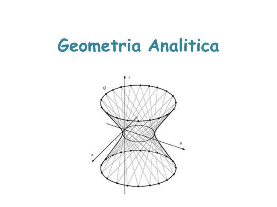 Sistemi di riferimento Sistema di riferimento unidimensionale Sistema di riferimento bidimensionale Distanza tra 2 punti Punto medio di un segmento