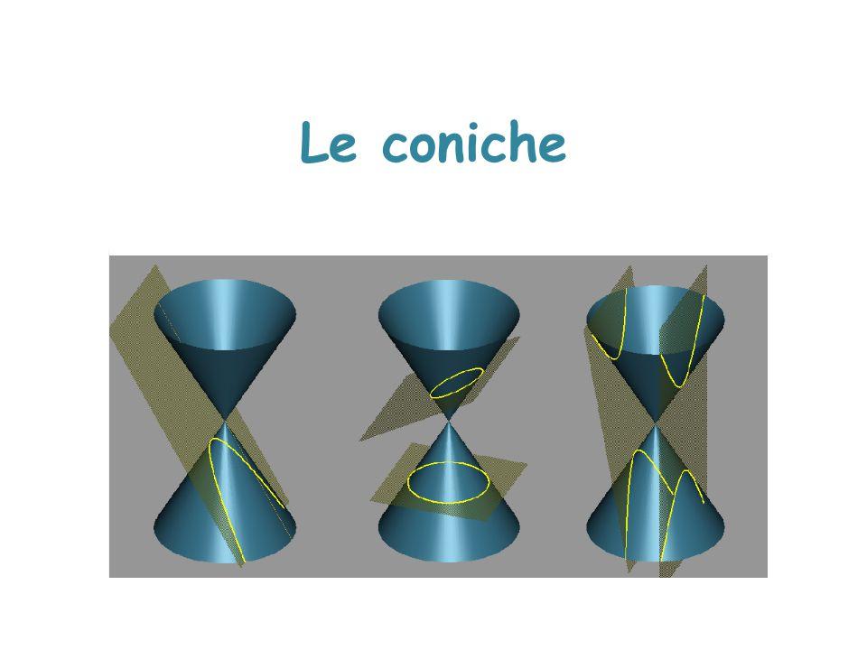 La circonferenzaLa circonferenza: Luogo dei punti equidistanti da un punto fisso detto centro.