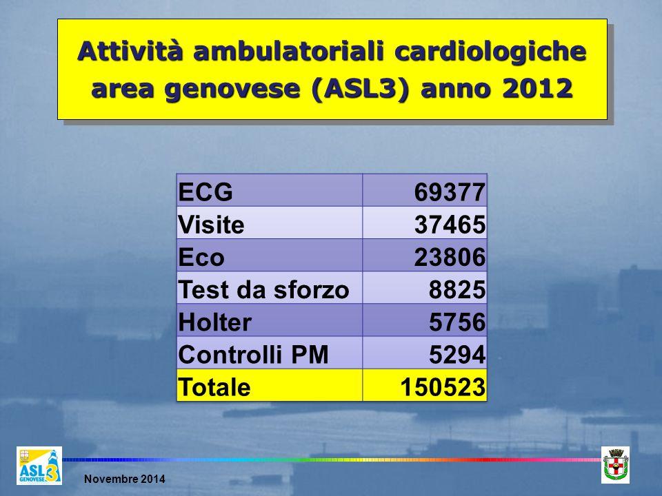 Novembre 2014 Attività ambulatoriali cardiologiche area genovese (ASL3) anno 2012