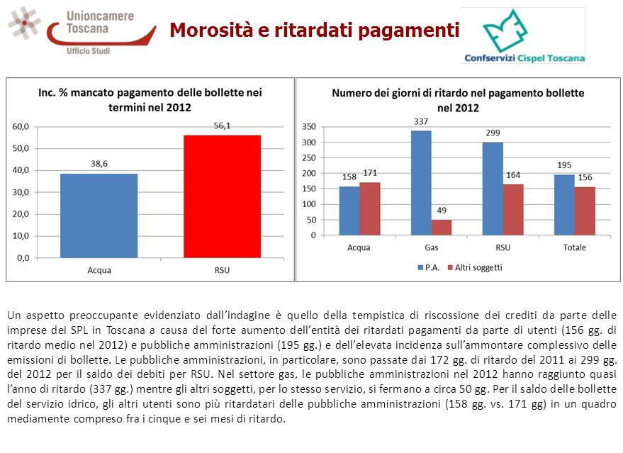 Morosità e ritardati pagamenti Un aspetto preoccupante evidenziato dall'indagine è quello della tempistica di riscossione dei crediti da parte delle imprese dei SPL in Toscana a causa del forte aumento dell'entità dei ritardati pagamenti da parte di utenti (156 gg.