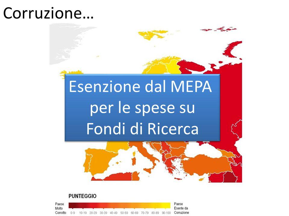 Corruzione… Esenzione dal MEPA per le spese su Fondi di Ricerca Esenzione dal MEPA per le spese su Fondi di Ricerca