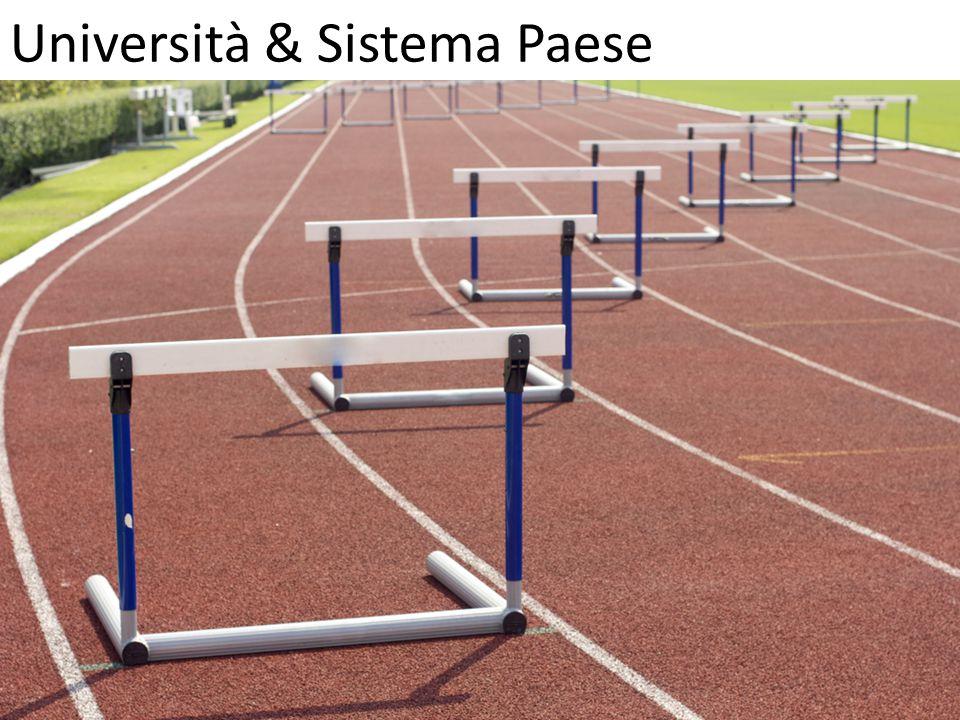 Università & Sistema Paese