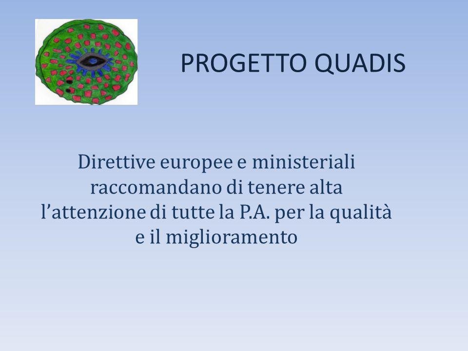 PROGETTO QUADIS Direttive europee e ministeriali raccomandano di tenere alta l'attenzione di tutte la P.A. per la qualità e il miglioramento