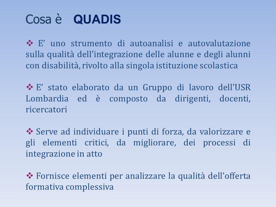 Cosa è QUADIS  E' uno strumento di autoanalisi e autovalutazione sulla qualità dell'integrazione delle alunne e degli alunni con disabilità, rivolto