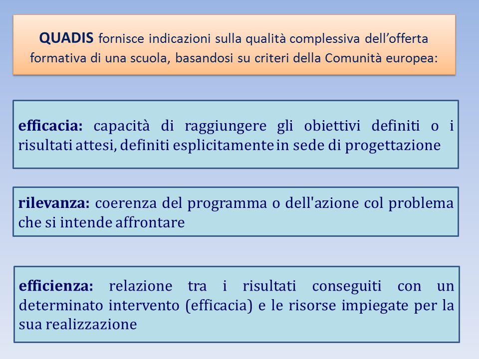 QUADIS fornisce indicazioni sulla qualità complessiva dell'offerta formativa di una scuola, basandosi su criteri della Comunità europea: efficacia: ca