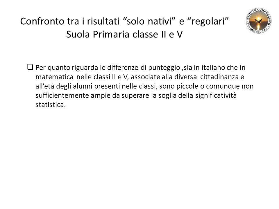 """Confronto tra i risultati """"solo nativi"""" e """"regolari"""" Suola Primaria classe II e V  Per quanto riguarda le differenze di punteggio,sia in italiano che"""