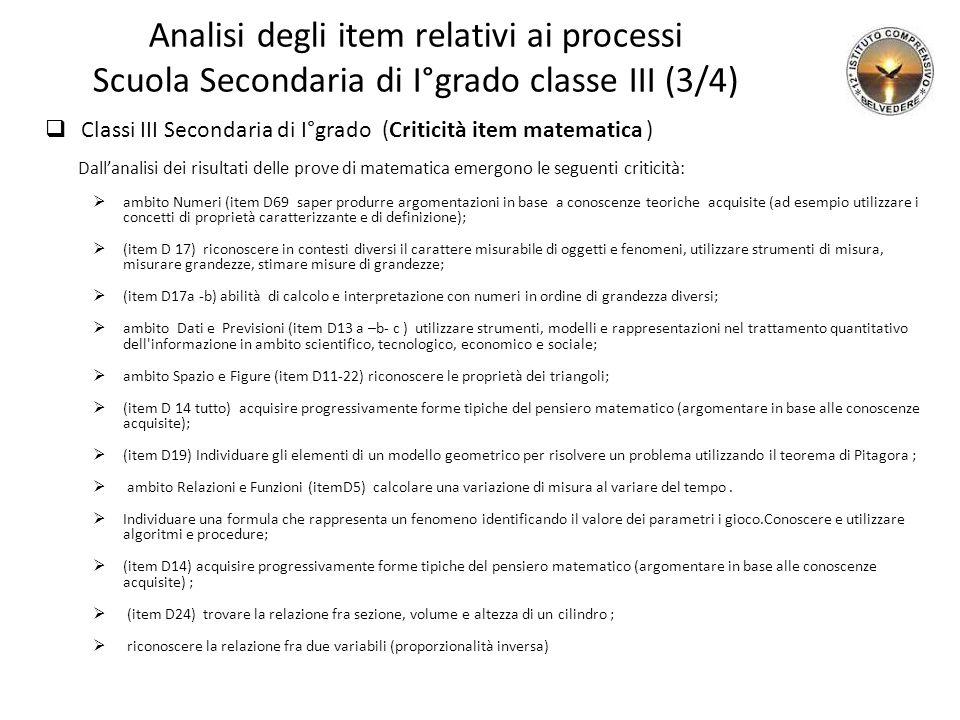 Analisi degli item relativi ai processi Scuola Secondaria di I°grado classe III (3/4)  Classi III Secondaria di I°grado (Criticità item matematica )