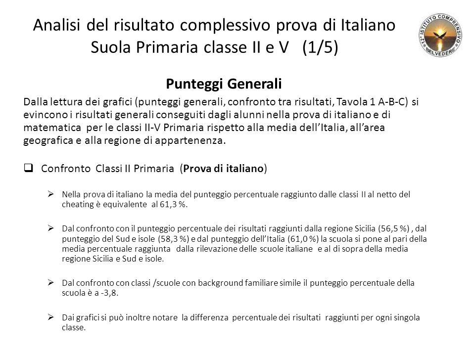 Analisi del risultato complessivo prova di Italiano Suola Primaria classe II e V (1/5) Punteggi Generali Dalla lettura dei grafici (punteggi generali,