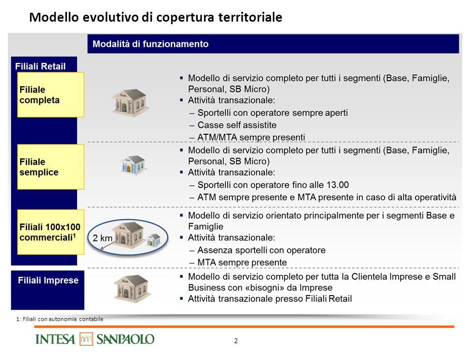 3 Filiali 100x100 commerciale (Punti di consulenza)  Consentita operatività transazionale su conto corrente senza movimentazione contante (es.