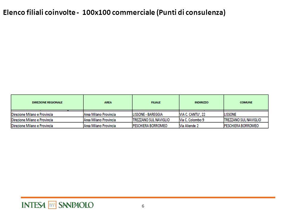 7 Elenco Filiali coinvolte con chiusura casse alle 13,00 * Filiali oggi in Banca Estesa