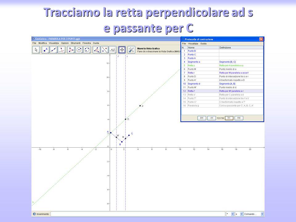 Tracciamo la retta perpendicolare ad s e passante per C