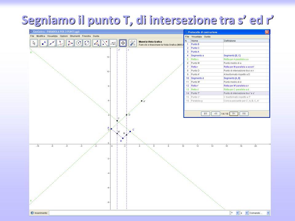 Segniamo il punto T, di intersezione tra s' ed r'