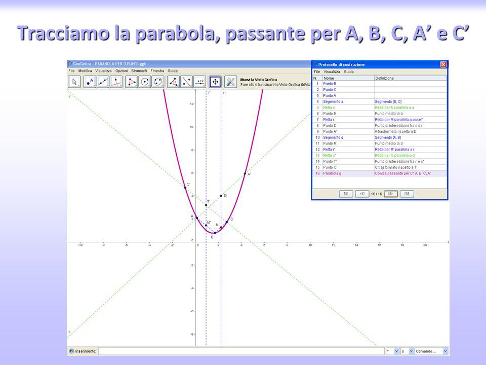 Tracciamo la parabola, passante per A, B, C, A' e C'
