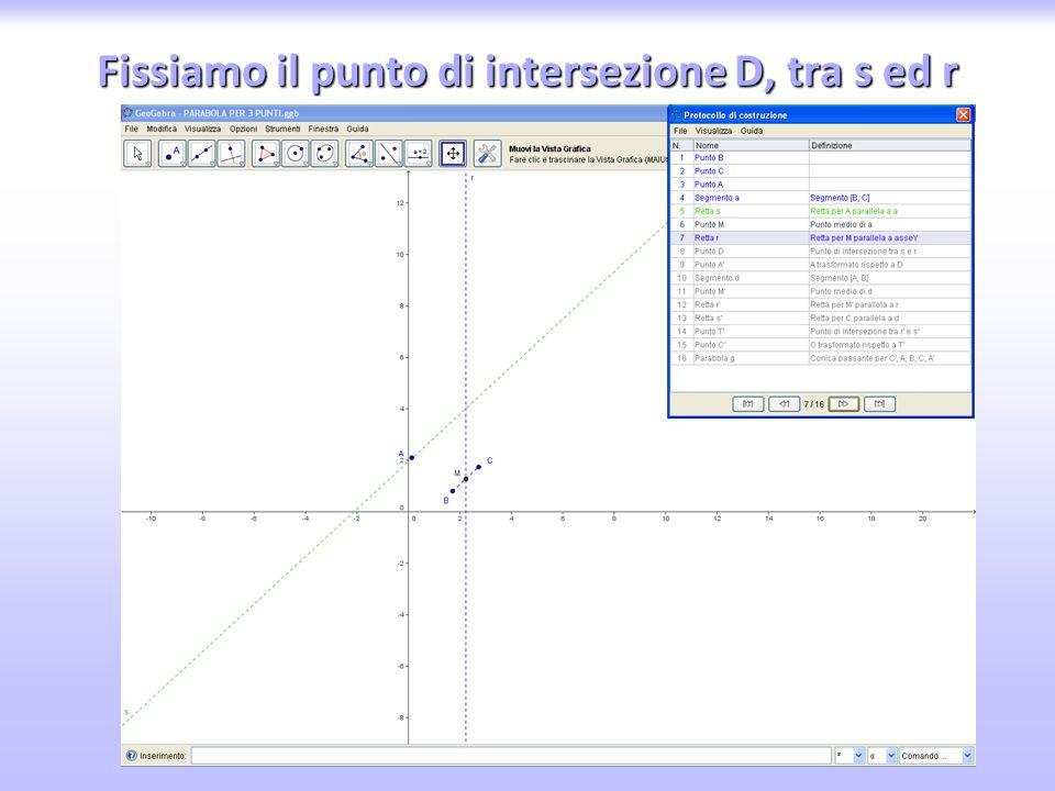 Costruiamo A', il simmetrico di A, per il punto D