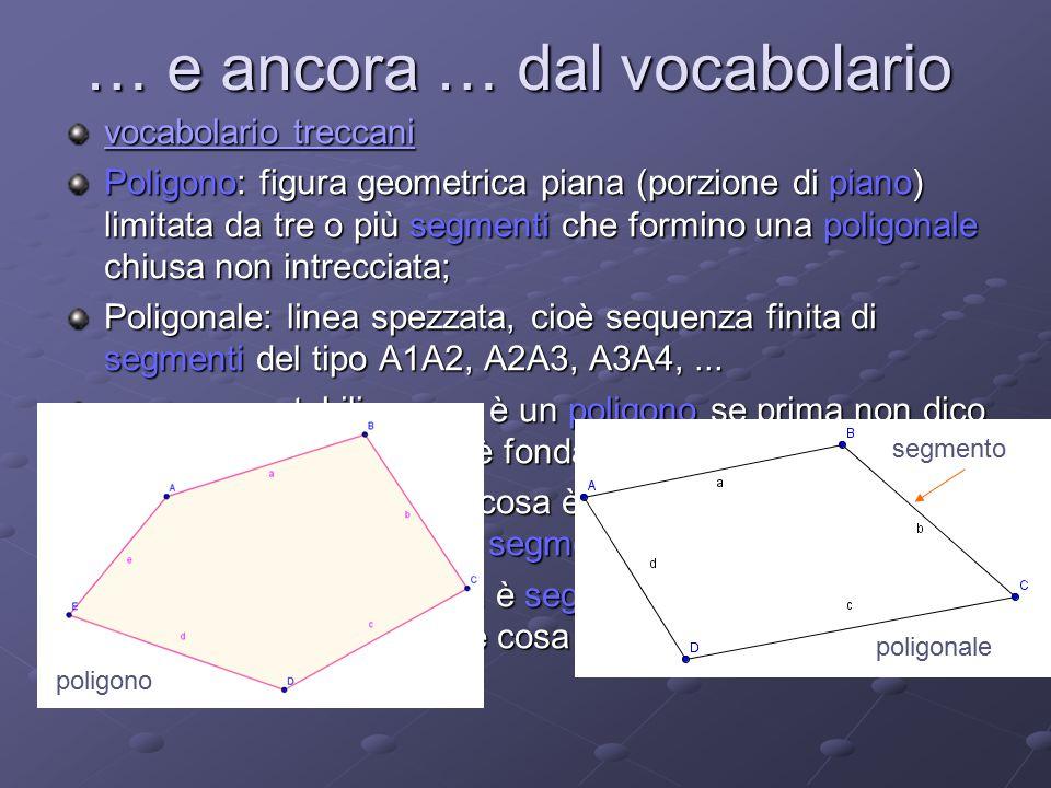 … e ancora … dal vocabolario vocabolario treccani vocabolario treccani Poligono: figura geometrica piana (porzione di piano) limitata da tre o più segmenti che formino una poligonale chiusa non intrecciata; Poligonale: linea spezzata, cioè sequenza finita di segmenti del tipo A1A2, A2A3, A3A4,...
