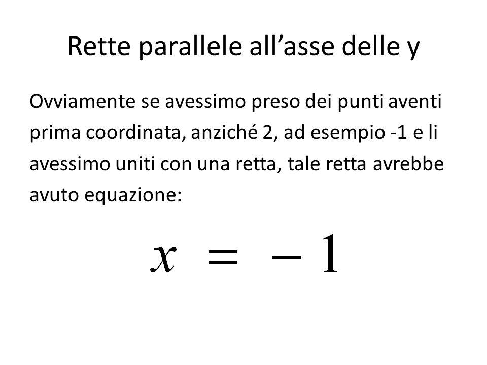 Rette parallele all'asse delle y Ovviamente se avessimo preso dei punti aventi prima coordinata, anziché 2, ad esempio -1 e li avessimo uniti con una