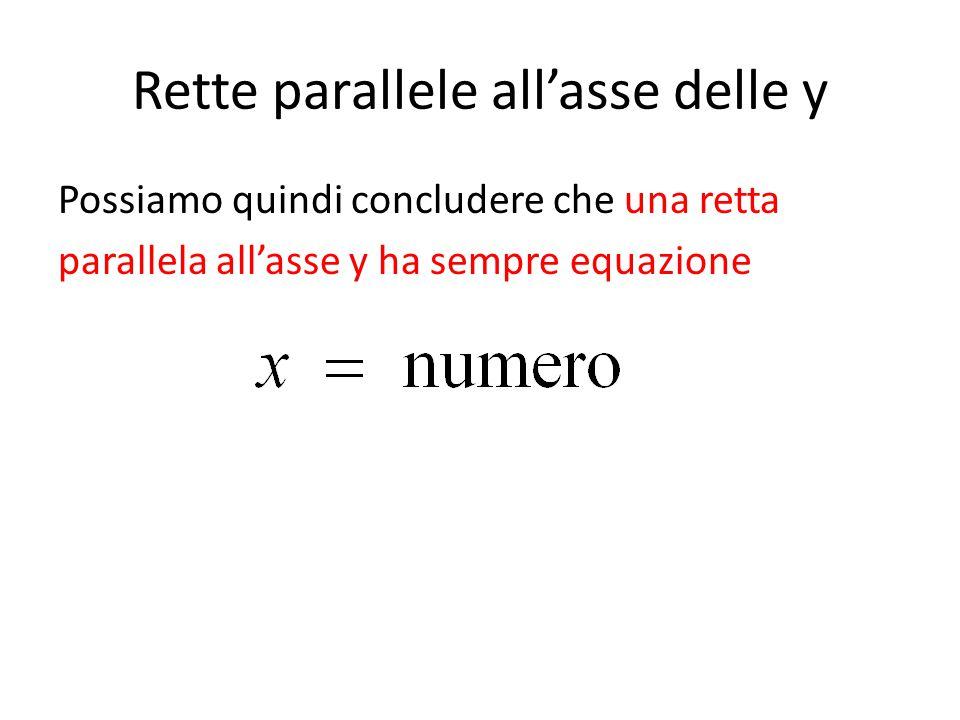 Rette parallele all'asse delle y Possiamo quindi concludere che una retta parallela all'asse y ha sempre equazione
