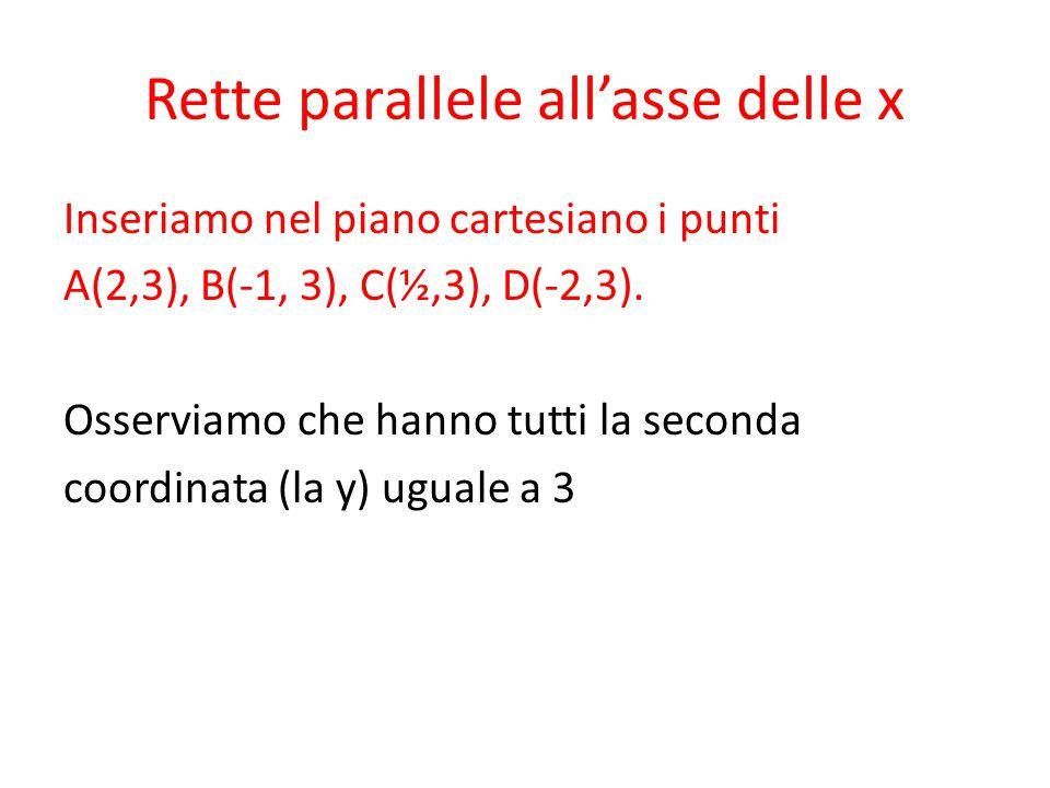 Rette parallele all'asse delle x Inseriamo nel piano cartesiano i punti A(2,3), B(-1, 3), C(½,3), D(-2,3). Osserviamo che hanno tutti la seconda coord