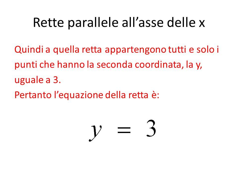 Quindi a quella retta appartengono tutti e solo i punti che hanno la seconda coordinata, la y, uguale a 3. Pertanto l'equazione della retta è:
