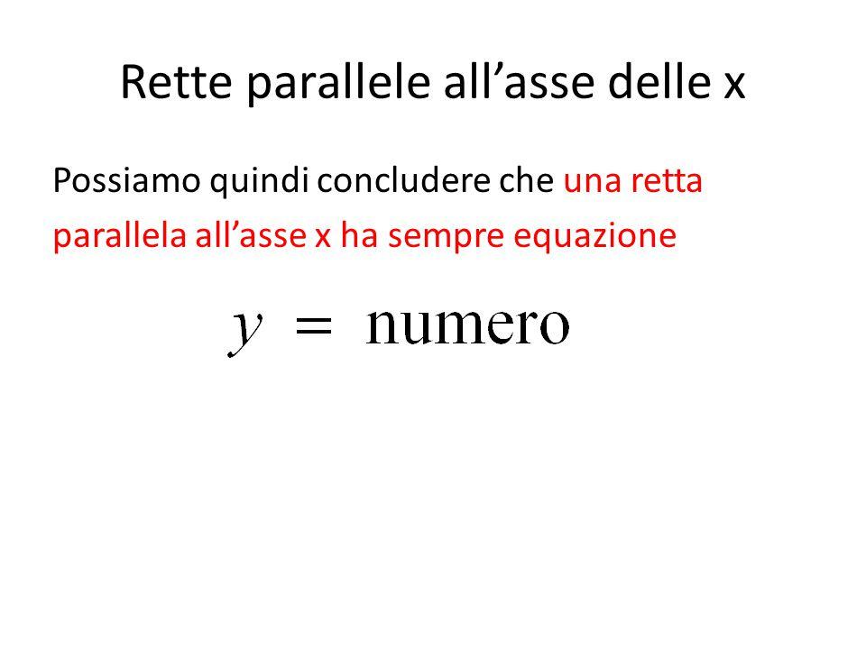 Rette parallele all'asse delle x Possiamo quindi concludere che una retta parallela all'asse x ha sempre equazione