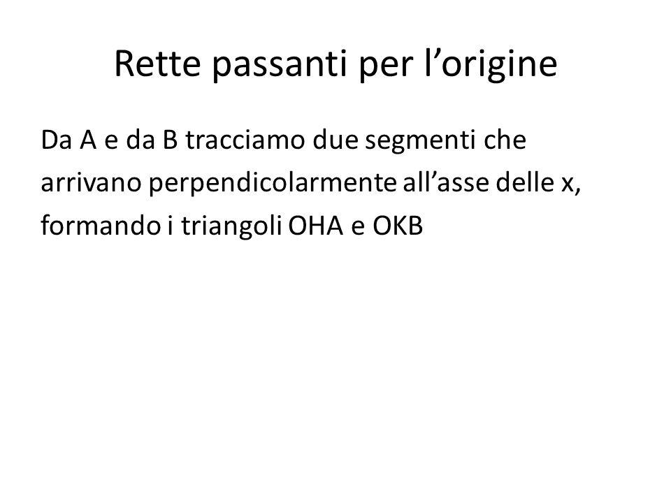 Rette passanti per l'origine Da A e da B tracciamo due segmenti che arrivano perpendicolarmente all'asse delle x, formando i triangoli OHA e OKB