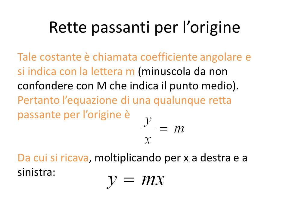 Rette passanti per l'origine Tale costante è chiamata coefficiente angolare e si indica con la lettera m (minuscola da non confondere con M che indica