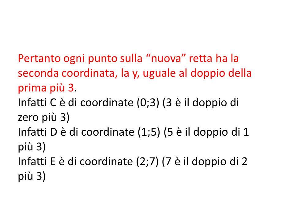 """Pertanto ogni punto sulla """"nuova"""" retta ha la seconda coordinata, la y, uguale al doppio della prima più 3. Infatti C è di coordinate (0;3) (3 è il do"""