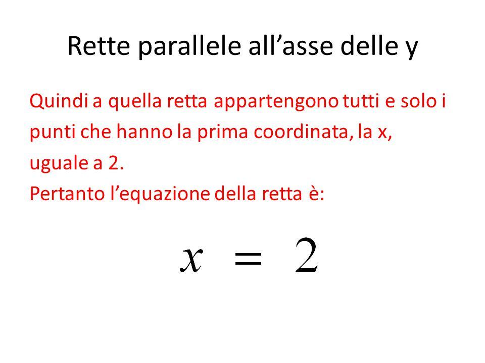 Quindi a quella retta appartengono tutti e solo i punti che hanno la prima coordinata, la x, uguale a 2. Pertanto l'equazione della retta è: