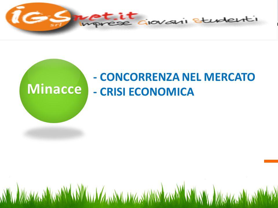- CONCORRENZA NEL MERCATO - CRISI ECONOMICA Minacce