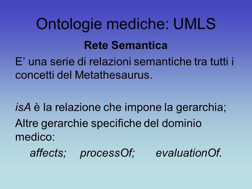 Ontologie mediche: UMLS Rete Semantica E' una serie di relazioni semantiche tra tutti i concetti del Metathesaurus. isA è la relazione che impone la g