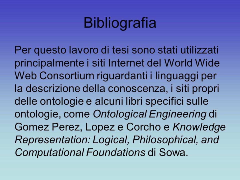 Bibliografia Per questo lavoro di tesi sono stati utilizzati principalmente i siti Internet del World Wide Web Consortium riguardanti i linguaggi per