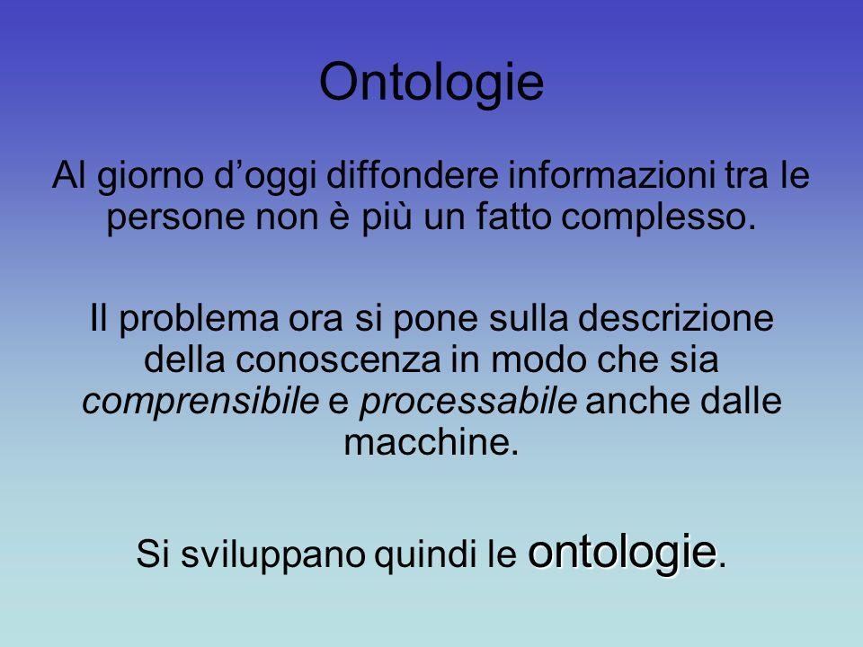 Ontologie Al giorno d'oggi diffondere informazioni tra le persone non è più un fatto complesso.
